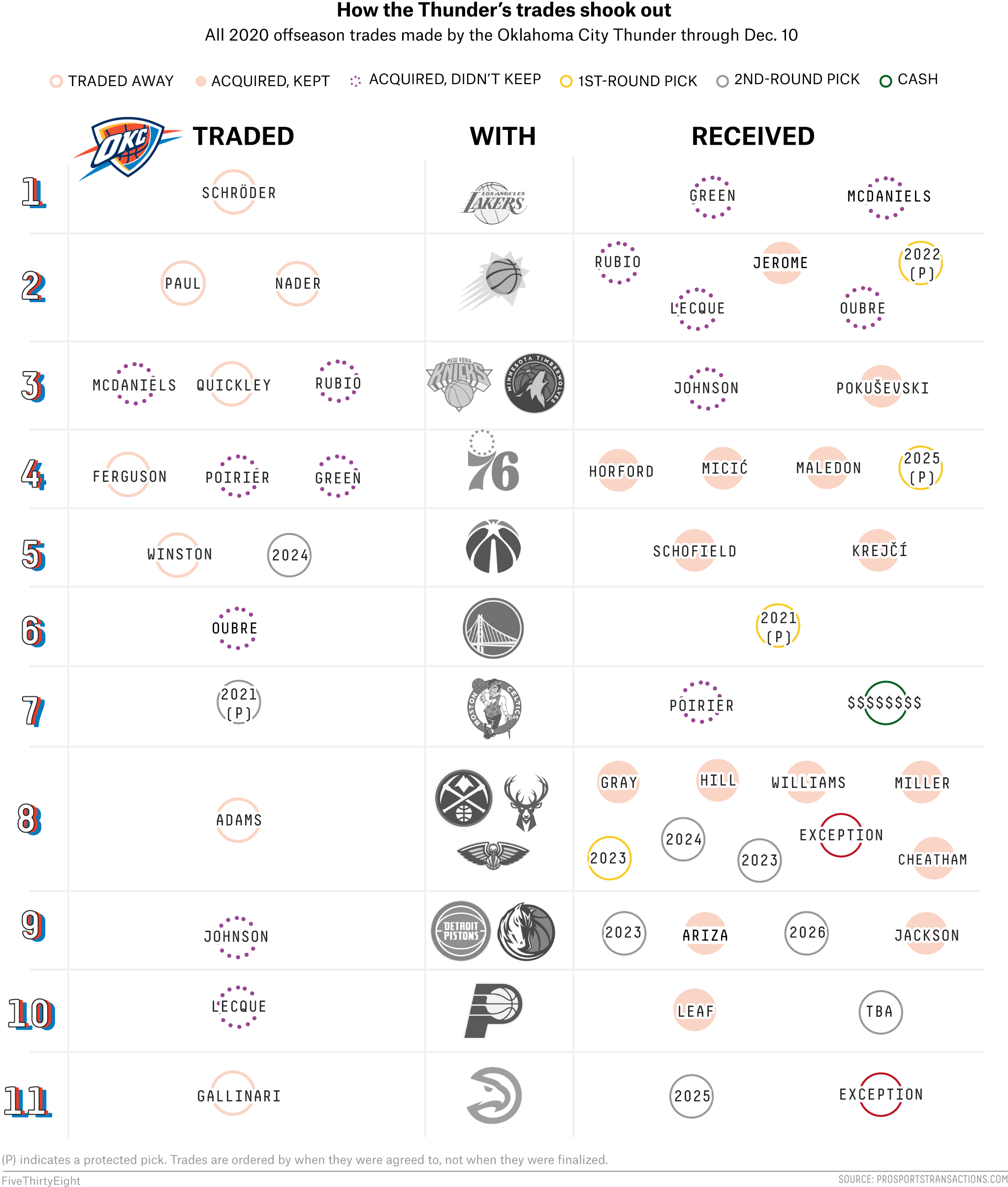 The 40 Weirdest (And Best) Charts We Made In This Long, Strange Year 33