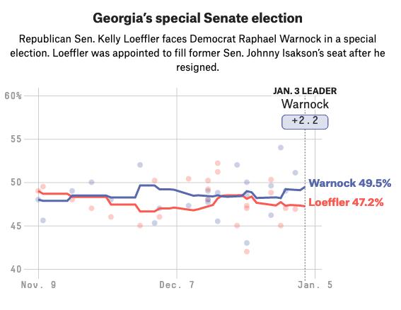 The Case For Republicans In Georgia vs. The Case For Democrats 1