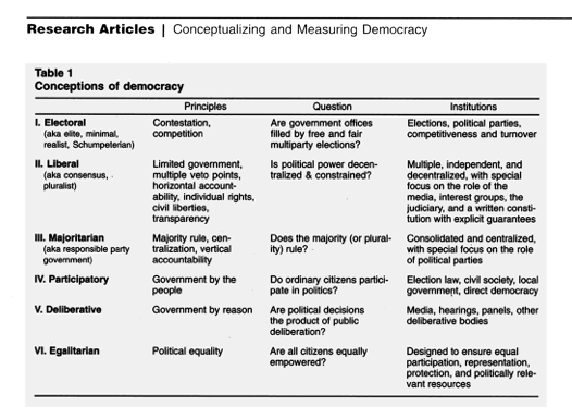 How Much Danger Is American Democracy In? 3