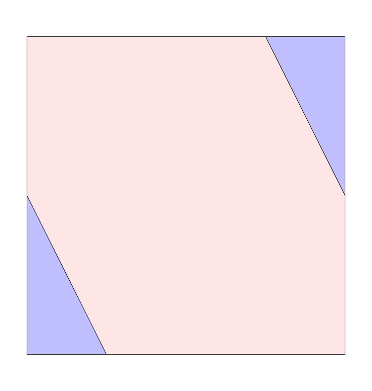 Square with area 2. Two right triangles, each with area 1/8, are shaded on opposing corners.