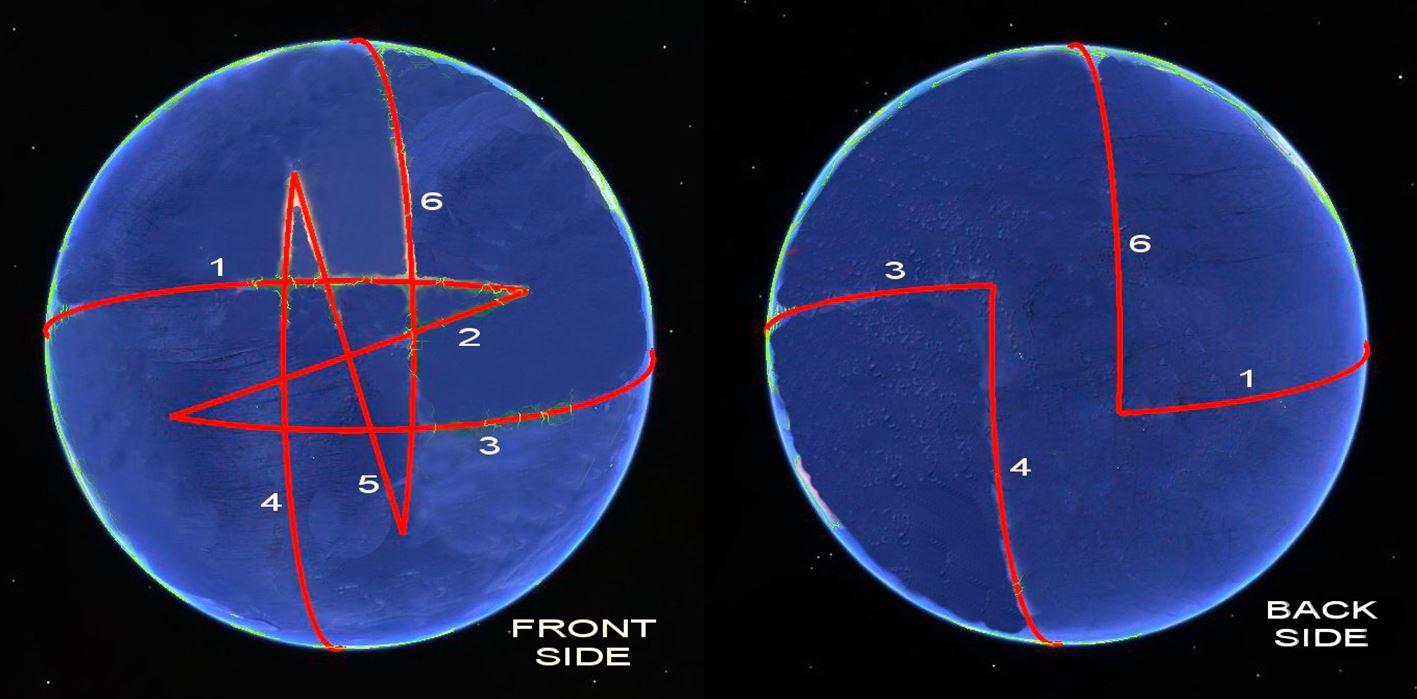Six line segments drawn on the surface of a sphere, such that each crosses exactly three others. This isn't possible in planar (Euclidean) geometry.