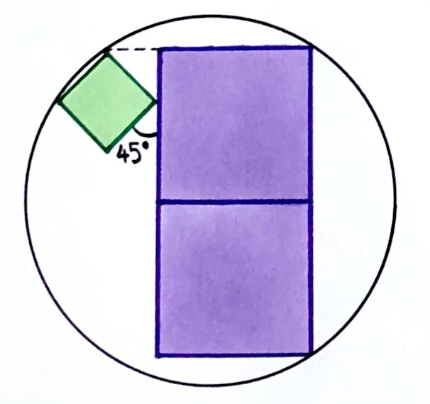 The two larger squares are congruent, and the smaller square makes a 45 degree angle with one of the larger squares. Both larger squares touch the circle at one corner, while the smaller square touches the circle at two corners.