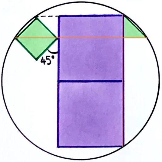 Same image as the original drawing, with two new chords. One is vertical, running the combined side lengths of the two congruent squares. The other is horizontal, running the side length of one of the congruent squares, plus the diagonal of the smaller square, plus a half-diagonal of the smaller square.