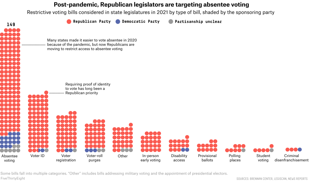 The States Where Efforts To Restrict Voting Are Escalating 3