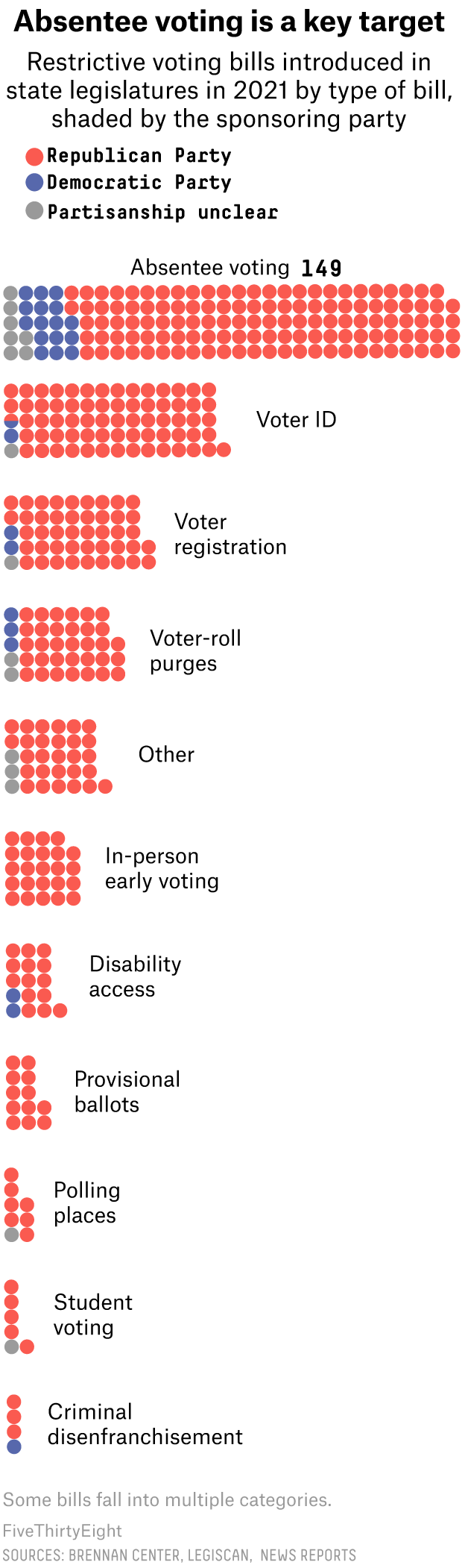 Why We Are (And Should Be) Talking About Voting Rights Right Now 1