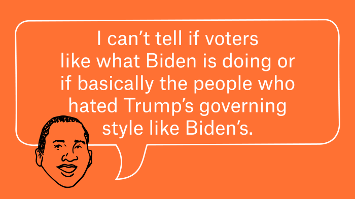 What Have We Learned From Biden's First 100 Days? 1