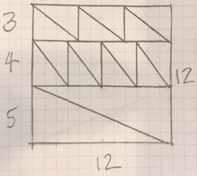 A 12x12 square that is divided up into Pythagorean triples. The top row is 3 units tall, consisting of six 3-4-5 triangles. The middle row is 4 units tall, consisting of eight 3-4-5 triangles. The bottom row is 5 units tall, consisting of two 5-12-13 triangles.