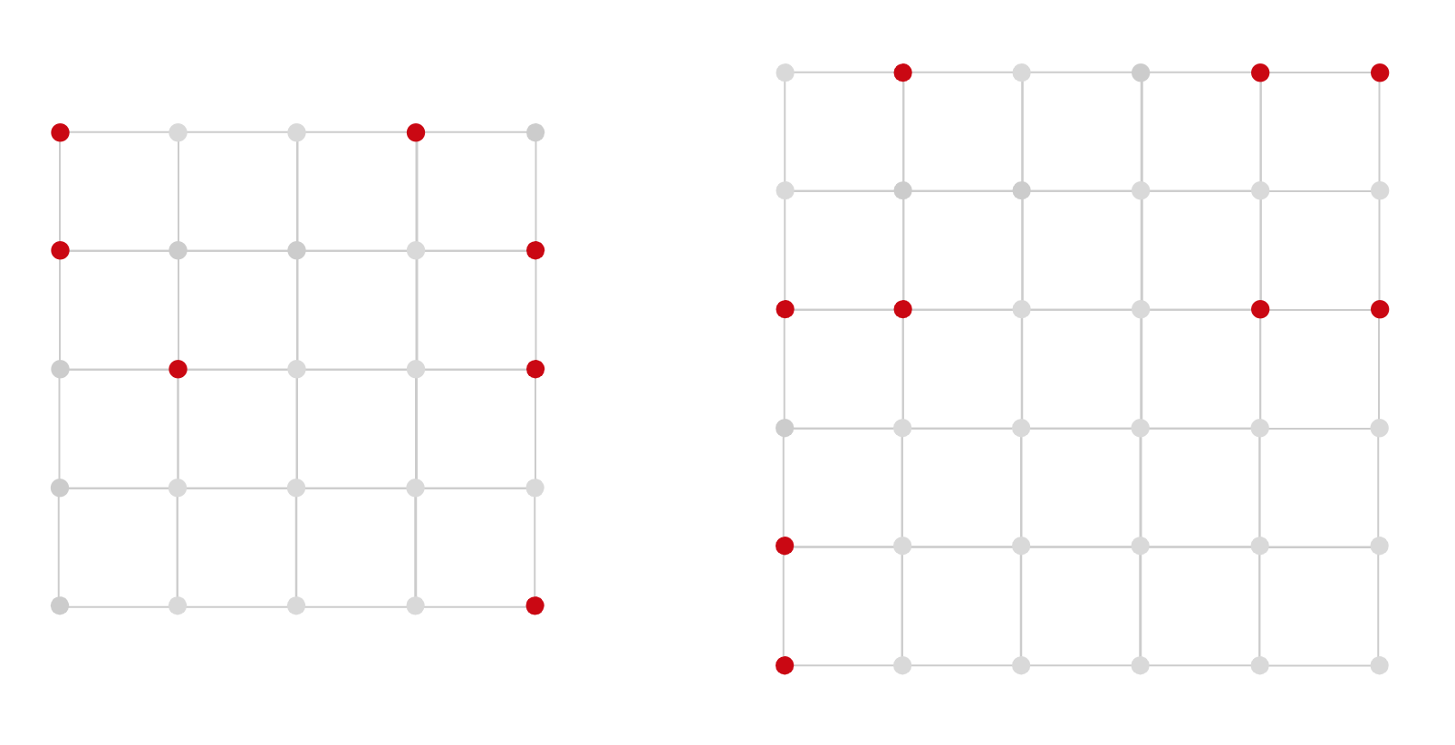 Anti-isosceles sets in a 5x5 grid (with seven points) and a 6x6 grid (with nine points).