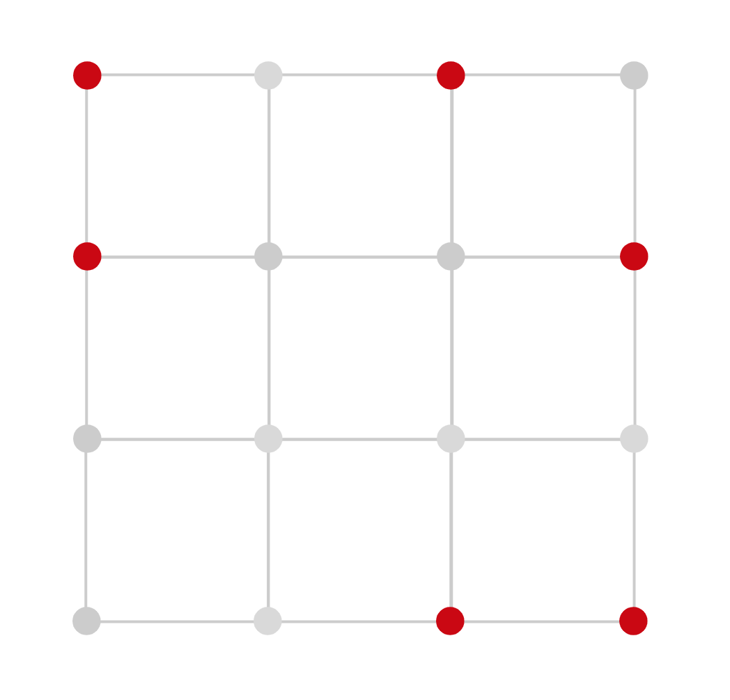 Anti-isosceles set for a 4x4 grid, consisting of six points. In the top row, the first and third points are selected. In the second row, the first and last points are selected. In the bottom row, the last two points are selected.