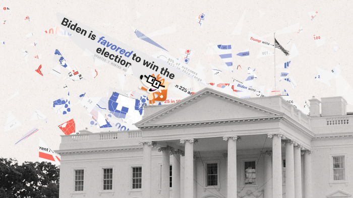 How FiveThirtyEight's 2020 Forecasts Did And What We'll Be Thinking About For 2022 thumbnail