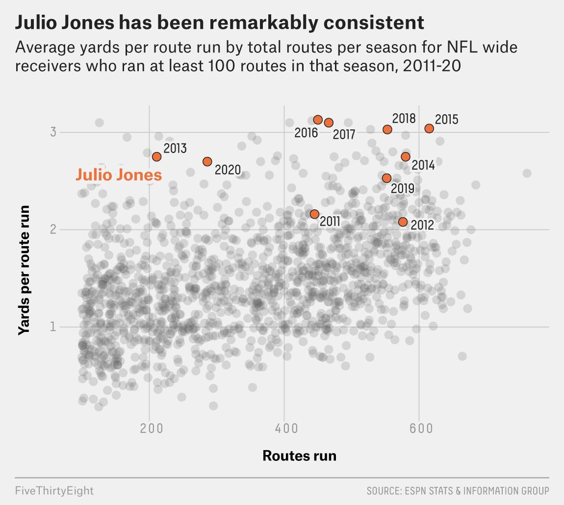 julio jones boşta çalışmıyor