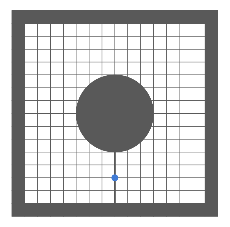 A 15-by-15 race track of grid points, with a central circle barrier of radius 3. The vertical starting line is centered below the circle, and the starting point is at the midpoint of this starting line.