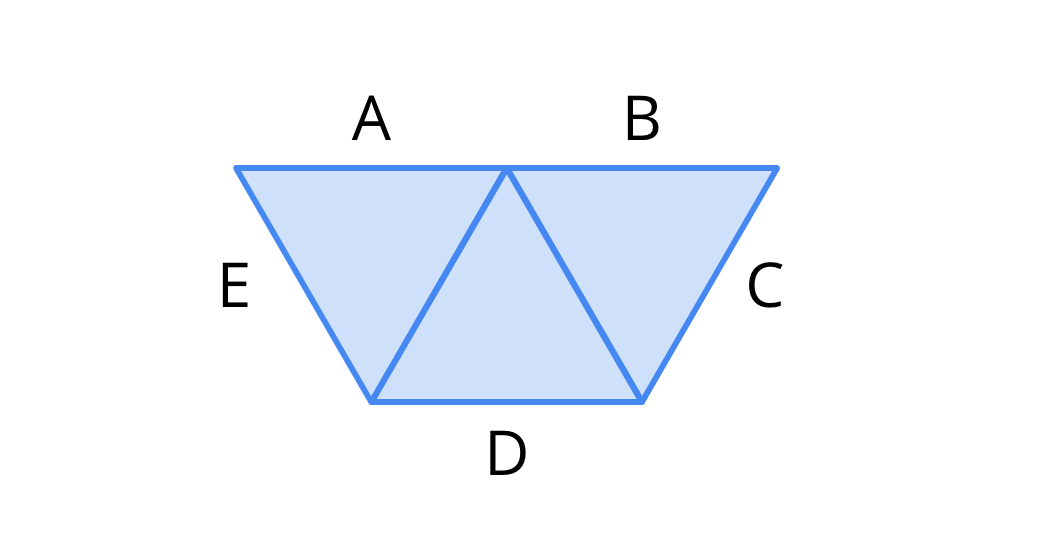 Three equilateral triangles that form an isosceles trapezoid. The longer base has two triangular edges labeled A and B. The shorter base is labeled D. The two legs are labeled C and E.