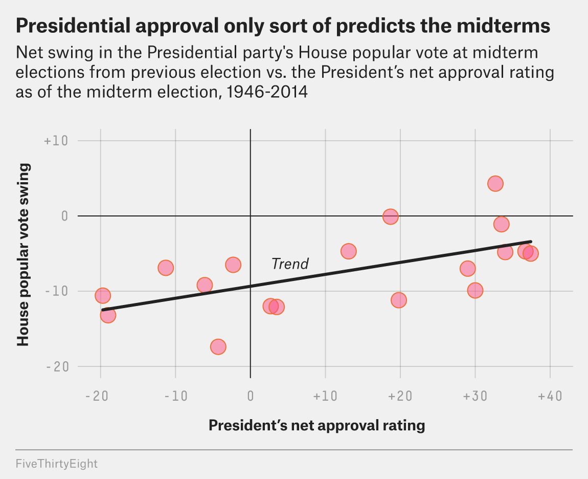 Why Has Biden's Approval Rating Gotten So Low So Quickly? 6